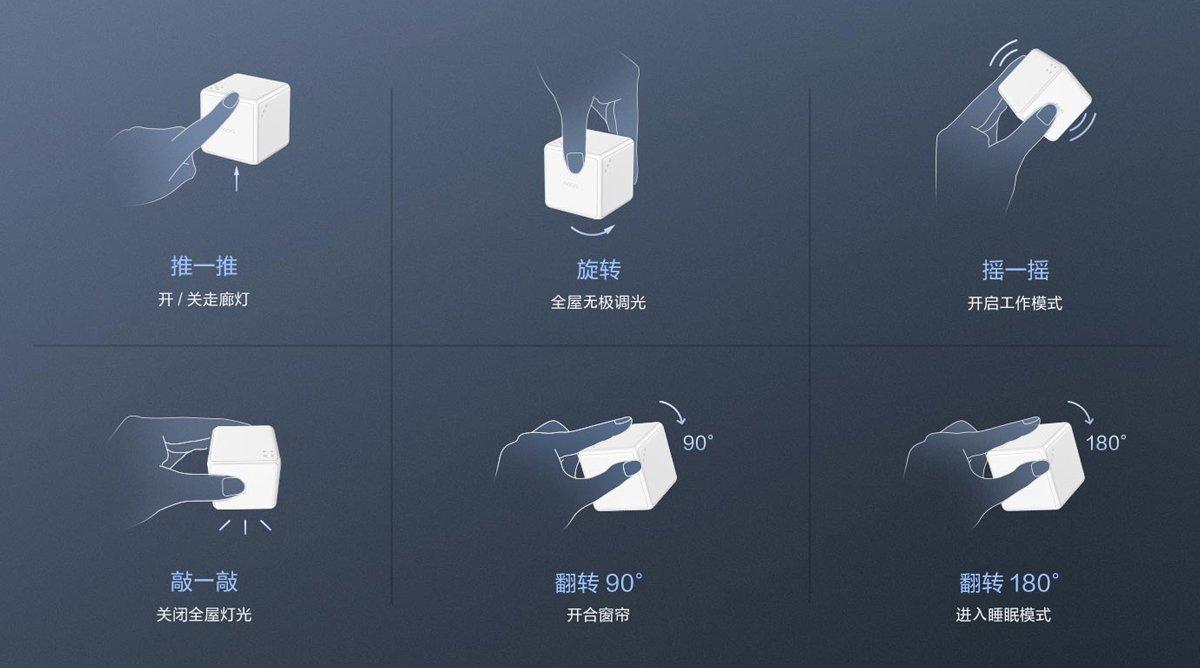C:\Users\tnkala\Desktop\aqaa-cube-movements-1.jpg